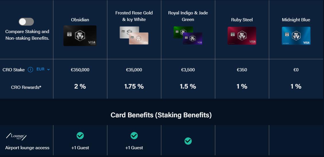 Crypto.com Kreditkarte funktioniert nicht